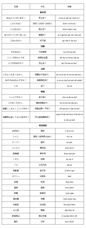 日本常用语.png