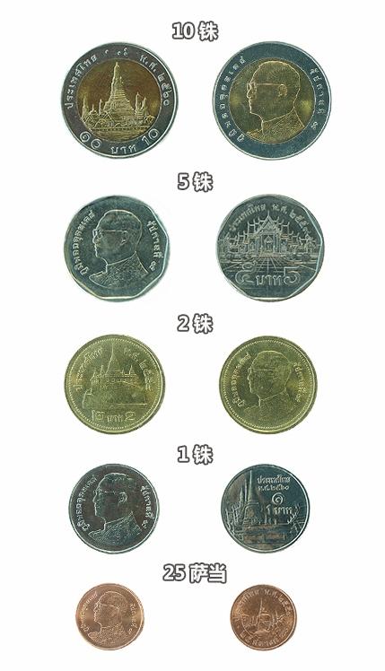 泰国硬币.jpg