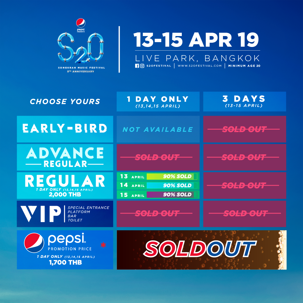 S2O-2019-Tickets-table-4th-Wave.png