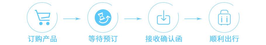 预订流程1-指定海鸥色-1.jpg