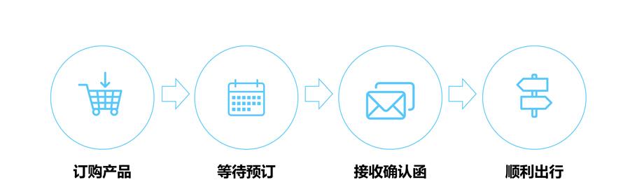 预订流程2-指定海鸥色.jpg