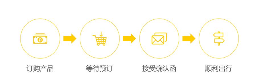 预订流程3-指定海鸥色.jpg