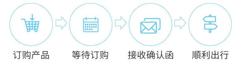 预订流程2-简(1).jpg