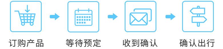 2-流程.jpg