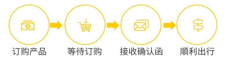 预订流程3-简(1)-粗体.jpg