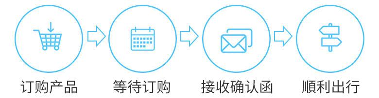 修改-预订流程2-简-粗体.jpg